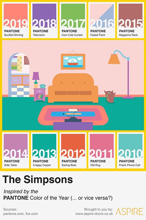 the simpsons pantone colors